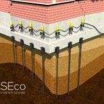 Best  Foundation Repair in Seattle Washington