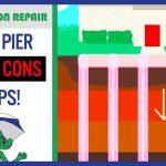 Best  Foundation Repair in Warren Michigan